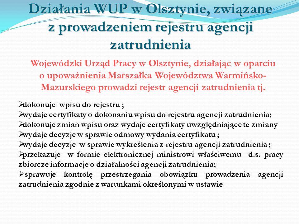 Działania WUP w Olsztynie, związane z prowadzeniem rejestru agencji zatrudnienia Wojewódzki Urząd Pracy w Olsztynie, działając w oparciu o upoważnienia Marszałka Województwa Warmińsko- Mazurskiego prowadzi rejestr agencji zatrudnienia tj.
