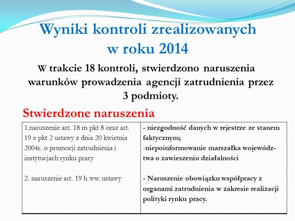 Wyniki kontroli zrealizowanych w roku 2014 W trakcie 18 kontroli, stwierdzono naruszenia warunków prowadzenia agencji zatrudnienia przez 3 podmioty.