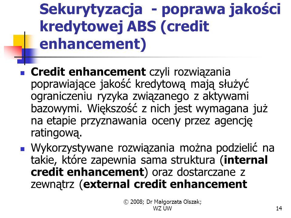 © 2008; Dr Małgorzata Olszak; WZ UW14 Sekurytyzacja - poprawa jakości kredytowej ABS (credit enhancement) Credit enhancement czyli rozwiązania poprawiające jakość kredytową mają służyć ograniczeniu ryzyka związanego z aktywami bazowymi.