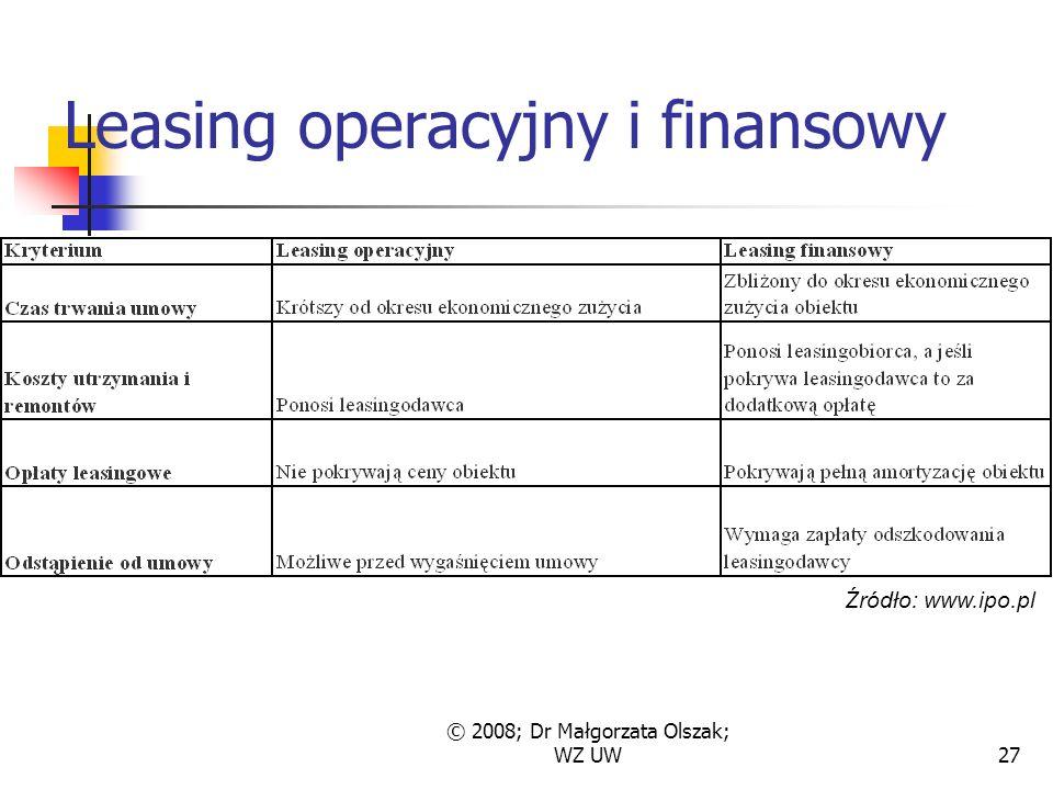 © 2008; Dr Małgorzata Olszak; WZ UW27 Leasing operacyjny i finansowy Źródło: www.ipo.pl