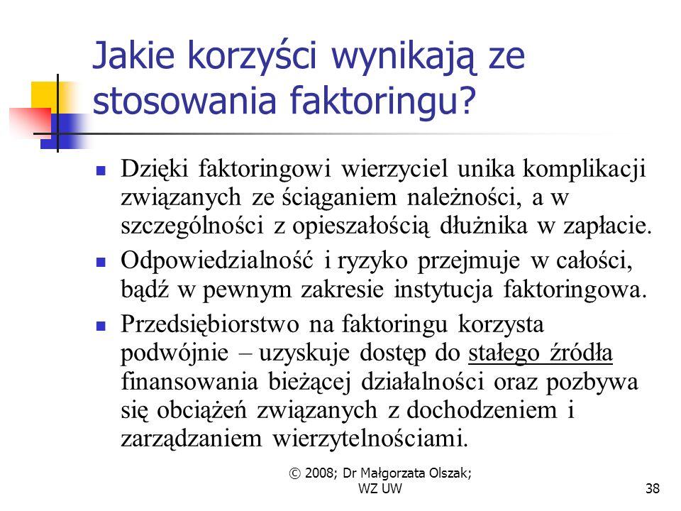 © 2008; Dr Małgorzata Olszak; WZ UW38 Jakie korzyści wynikają ze stosowania faktoringu.