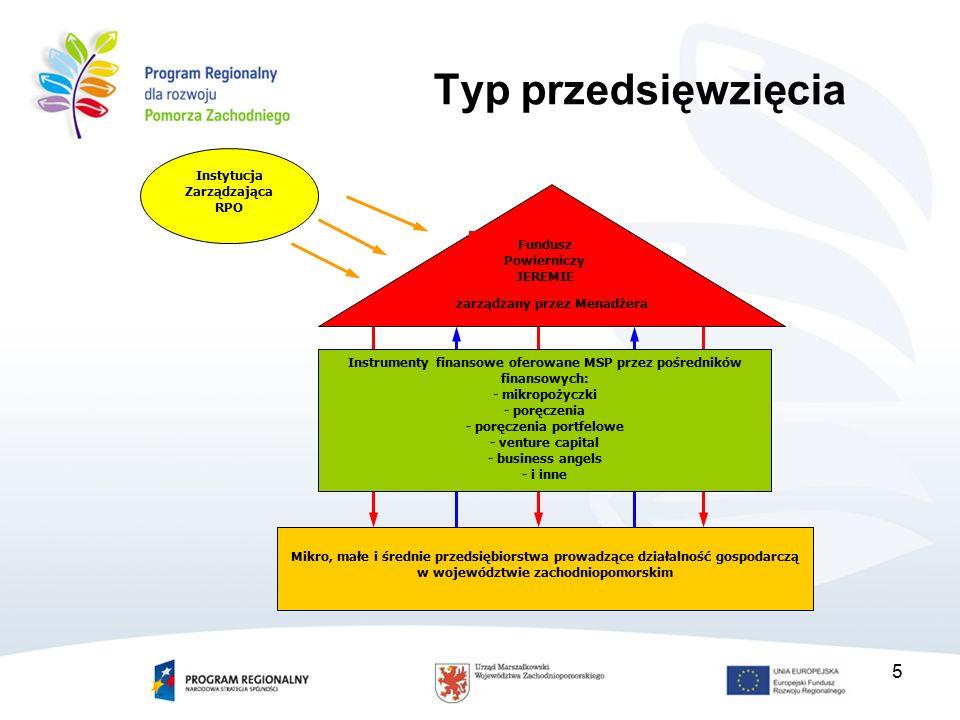 56 Mechanizm wdrażania wsparcia z Funduszu Powierniczego JEREMIE 1.Beneficjent –przygotowuje Warunki Konkursowe dla określonych Instrumentów Finansowych 2.Instytucja Zarządzająca – zatwierdza Warunki Konkursowe 3.Pośrednicy Finansowi – przygotowują Biznes Plany i przedkładają je Beneficjentowi 4.Beneficjent – dokonuje wyboru Operacji I stopnia (Pośredników Finansowych i Biznes Plany) 5.Instytucja Zarządzająca – zatwierdza listę Operacji I stopnia (Pośredników Finansowych i Biznes Plany) 6.Beneficjent – negocjuje Umowy Operacyjne 7.Instytucja Zarządzająca – zatwierdza projekty Umów Operacyjnych 8.Beneficjent – zawiera Umowy Operacyjne z Pośrednikami Finansowymi 9.Pośrednicy Finansowi – zawierają umowy z MŚP (Operacje II stopnia)