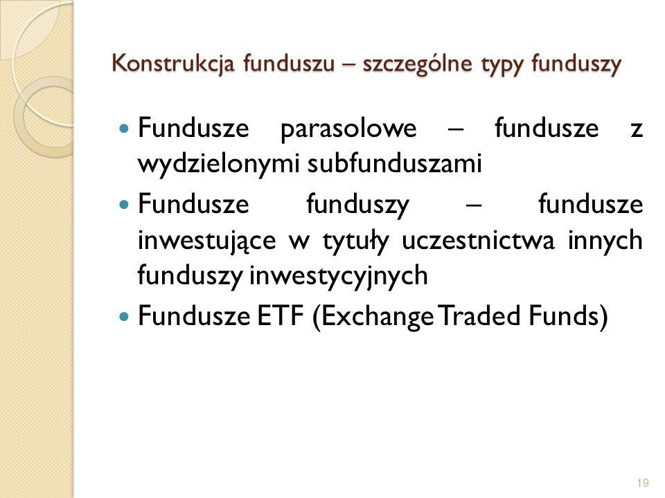 Konstrukcja funduszu – szczególne typy funduszy Fundusze parasolowe – fundusze z wydzielonymi subfunduszami Fundusze funduszy – fundusze inwestujące w