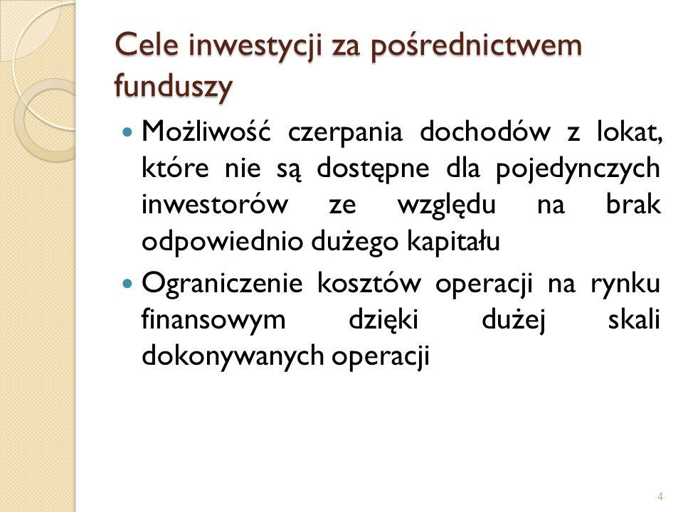 Cele inwestycji za pośrednictwem funduszy Możliwość czerpania dochodów z lokat, które nie są dostępne dla pojedynczych inwestorów ze względu na brak o