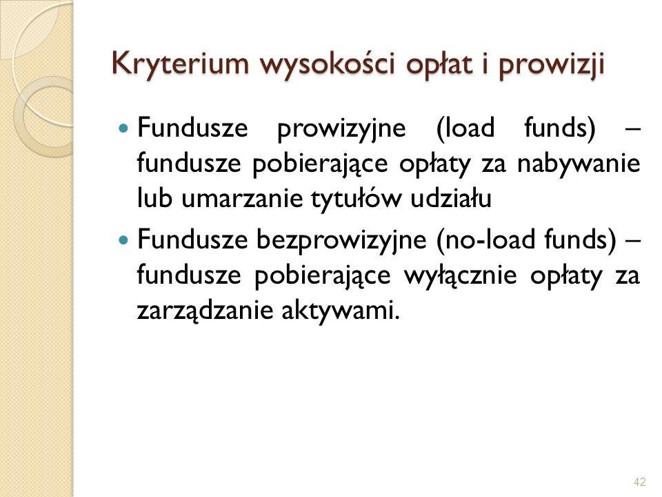 Kryterium wysokości opłat i prowizji Fundusze prowizyjne (load funds) – fundusze pobierające opłaty za nabywanie lub umarzanie tytułów udziału Fundusz