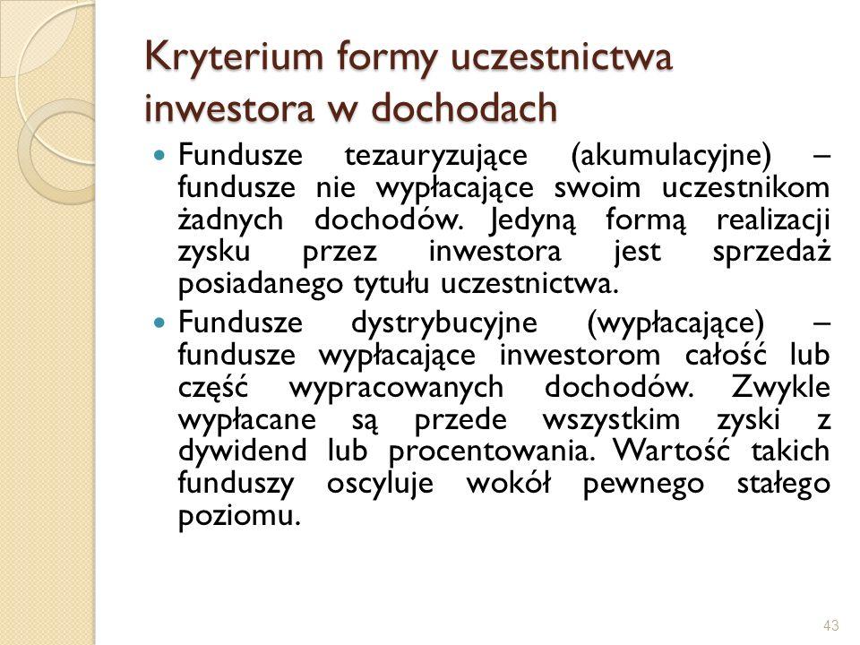Kryterium formy uczestnictwa inwestora w dochodach Fundusze tezauryzujące (akumulacyjne) – fundusze nie wypłacające swoim uczestnikom żadnych dochodów