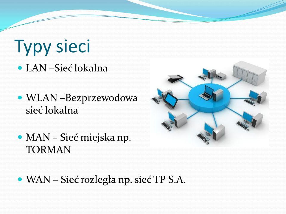 Typy sieci LAN –Sieć lokalna WLAN –Bezprzewodowa sieć lokalna MAN – Sieć miejska np. TORMAN WAN – Sieć rozległa np. sieć TP S.A.