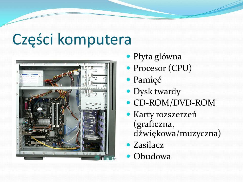 Części komputera Płyta główna Procesor (CPU) Pamięć Dysk twardy CD-ROM/DVD-ROM Karty rozszerzeń (graficzna, dźwiękowa/muzyczna) Zasilacz Obudowa
