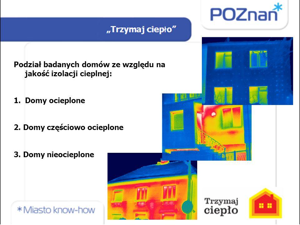Podział badanych domów ze względu na jakość izolacji cieplnej: 1.Domy ocieplone 2.
