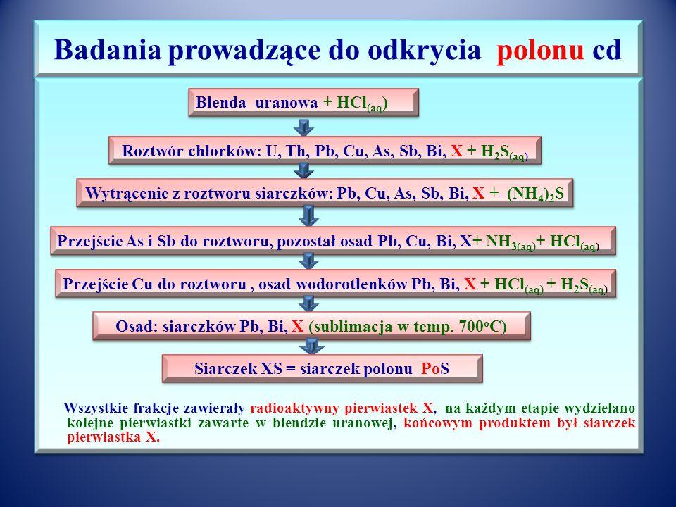 Badania prowadzące do odkrycia polonu cd Wszystkie frakcje zawierały radioaktywny pierwiastek X, na każdym etapie wydzielano kolejne pierwiastki zawarte w blendzie uranowej, końcowym produktem był siarczek pierwiastka X.