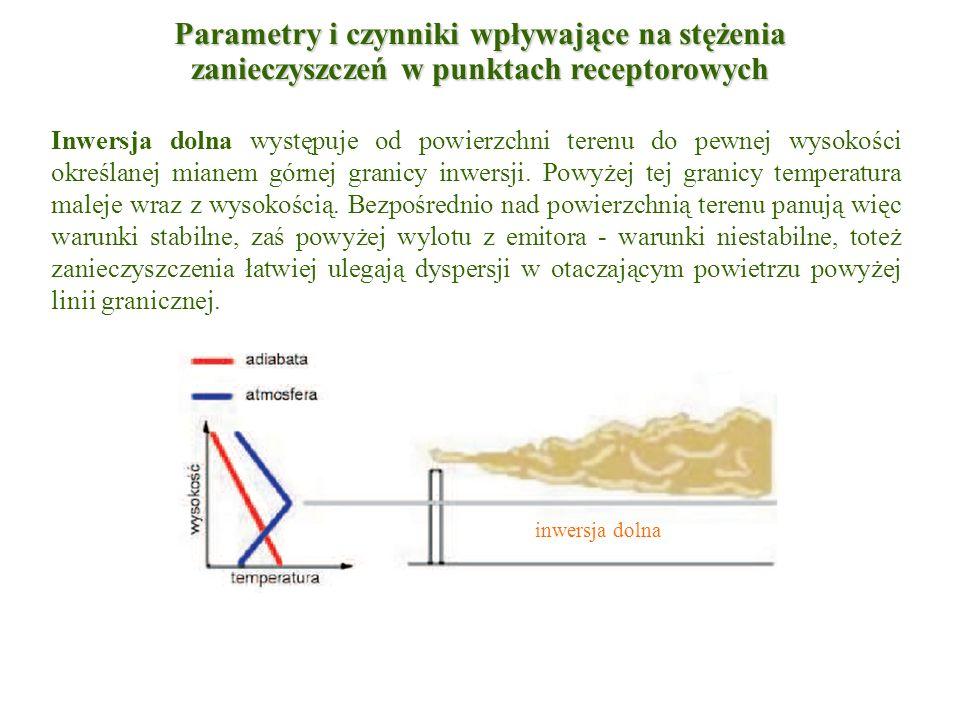 Inwersja dolna występuje od powierzchni terenu do pewnej wysokości określanej mianem górnej granicy inwersji. Powyżej tej granicy temperatura maleje w