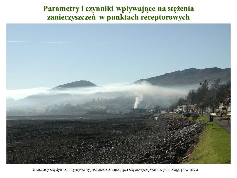 Unoszący się dym zatrzymywany jest przez znajdującą się powyżej warstwę ciepłego powietrza. Parametry i czynniki wpływające na stężenia zanieczyszczeń