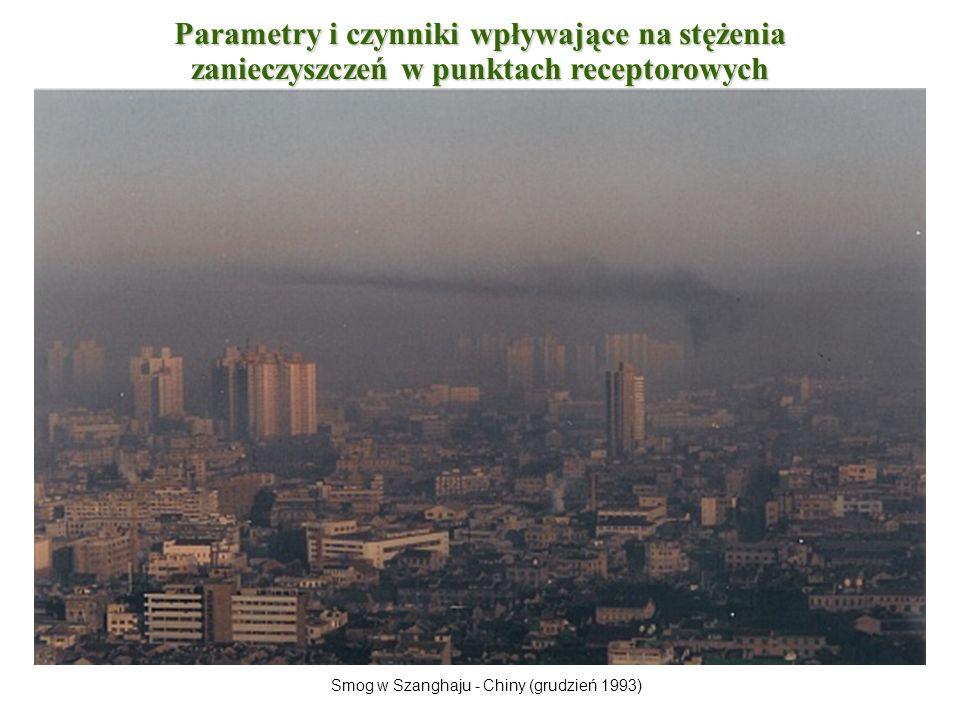 Smog w Szanghaju - Chiny (grudzień 1993) Parametry i czynniki wpływające na stężenia zanieczyszczeń w punktach receptorowych