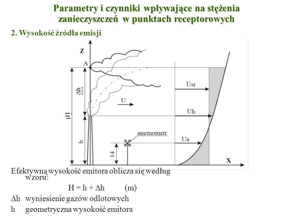 2. Wysokość źródła emisji Δh H Efektywną wysokość emitora oblicza się według wzoru: H = h + Δh(m) Δhwyniesienie gazów odlotowych hgeometryczna wysokoś
