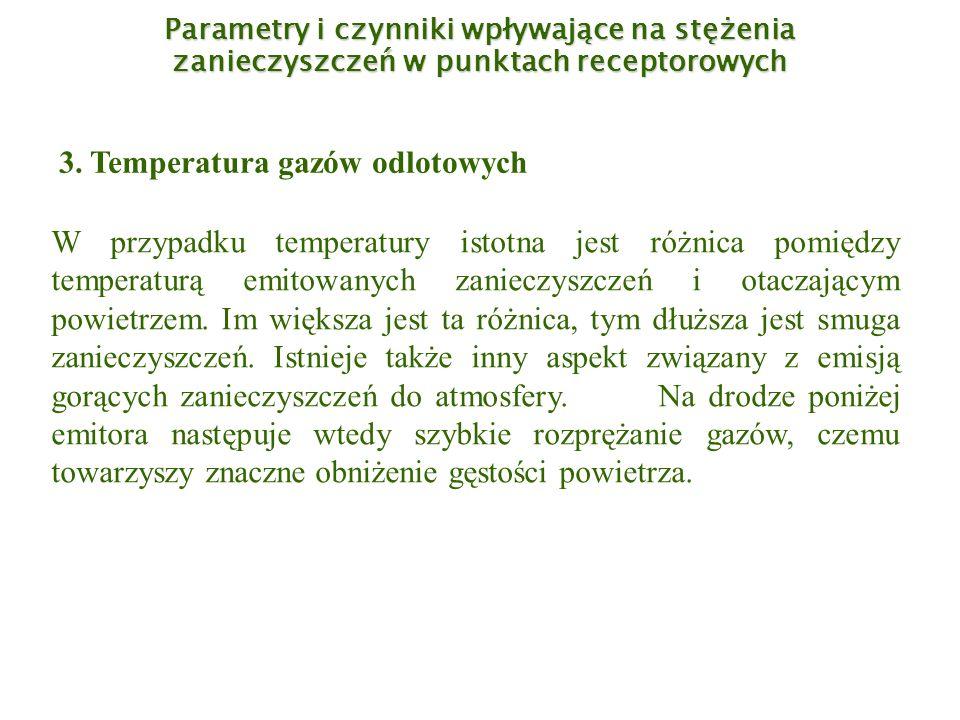 Jakie dane meteorologiczne i w jaki sposób uwzględniane są w formułach obliczeniowych stężeń substancji.
