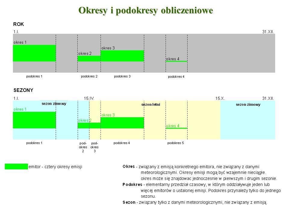 Okresy i podokresy obliczeniowe ROK SEZONY