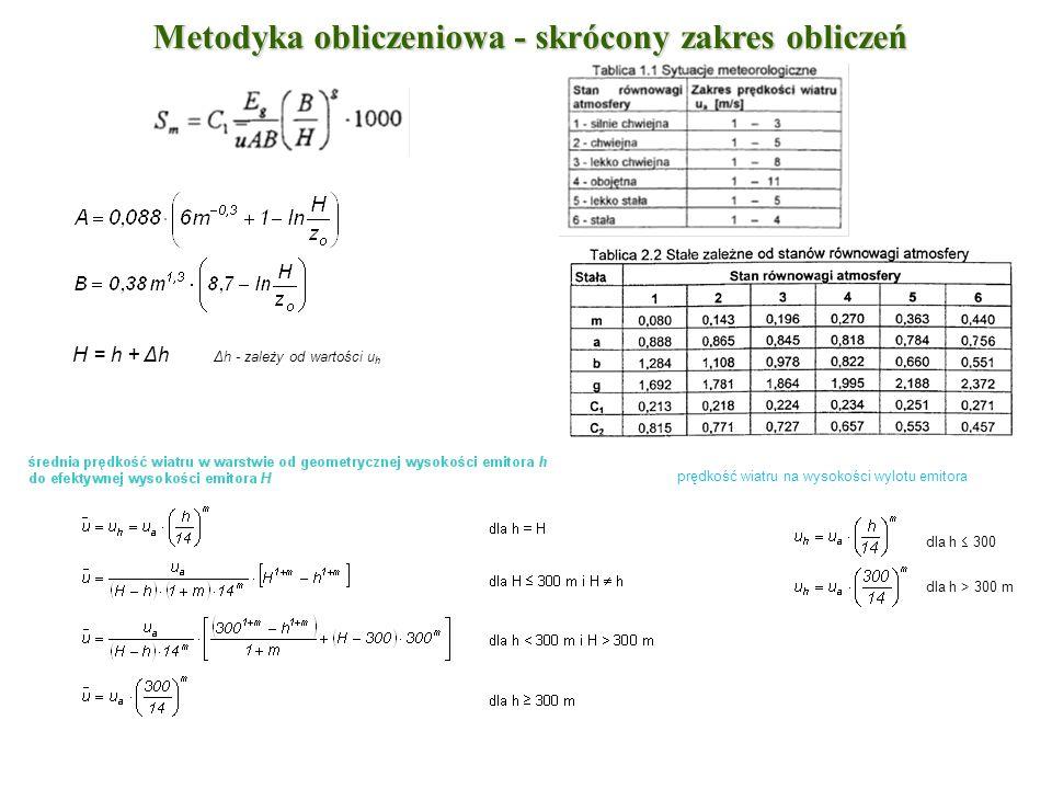 Metodyka obliczeniowa - skrócony zakres obliczeń H = h + Δh Δh - zależy od wartości u h dla h  300 dla h > 300 m prędkość wiatru na wysokości wylotu