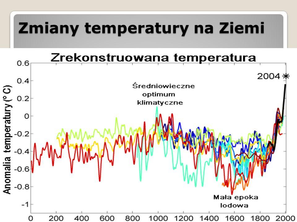 Zmiany temperatury na Ziemi