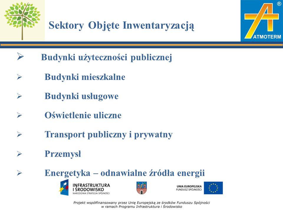 Sektory Objęte Inwentaryzacją  Budynki użyteczności publicznej  Budynki mieszkalne  Budynki usługowe  Oświetlenie uliczne  Transport publiczny i prywatny  Przemysł  Energetyka – odnawialne źródła energii