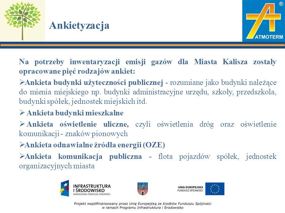 Ankietyzacja Na potrzeby inwentaryzacji emisji gazów dla Miasta Kalisza zostały opracowane pięć rodzajów ankiet:  Ankieta budynki użyteczności publicznej - rozumiane jako budynki należące do mienia miejskiego np.