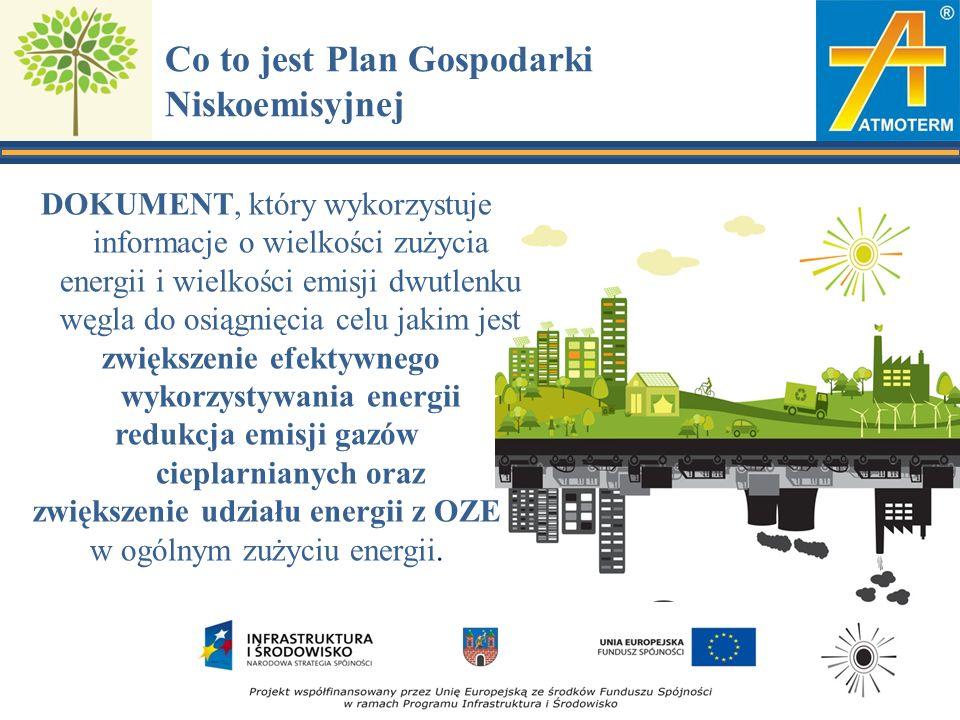 Co to jest Plan Gospodarki Niskoemisyjnej DOKUMENT, który wykorzystuje informacje o wielkości zużycia energii i wielkości emisji dwutlenku węgla do osiągnięcia celu jakim jest zwiększenie efektywnego wykorzystywania energii redukcja emisji gazów cieplarnianych oraz zwiększenie udziału energii z OZE w ogólnym zużyciu energii.