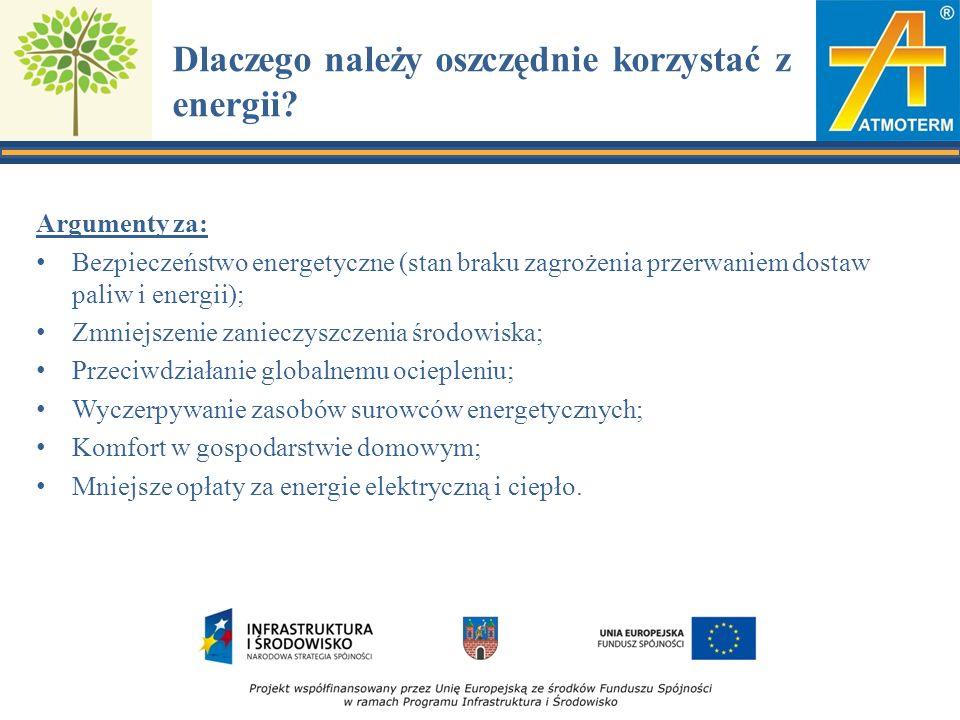 Dlaczego należy oszczędnie korzystać z energii.