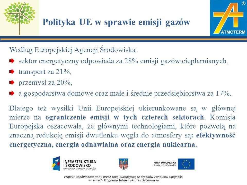 Polityka UE w sprawie emisji gazów Według Europejskiej Agencji Środowiska: sektor energetyczny odpowiada za 28% emisji gazów cieplarnianych, transport za 21%, przemysł za 20%, a gospodarstwa domowe oraz małe i średnie przedsiębiorstwa za 17%.