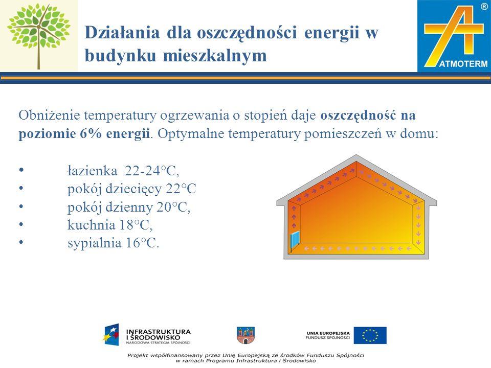 Działania dla oszczędności energii w budynku mieszkalnym Obniżenie temperatury ogrzewania o stopień daje oszczędność na poziomie 6% energii.