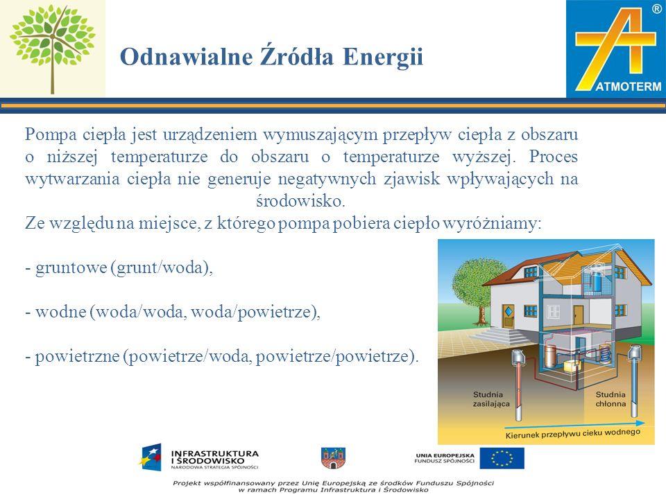 Odnawialne Źródła Energii Pompa ciepła jest urządzeniem wymuszającym przepływ ciepła z obszaru o niższej temperaturze do obszaru o temperaturze wyższej.