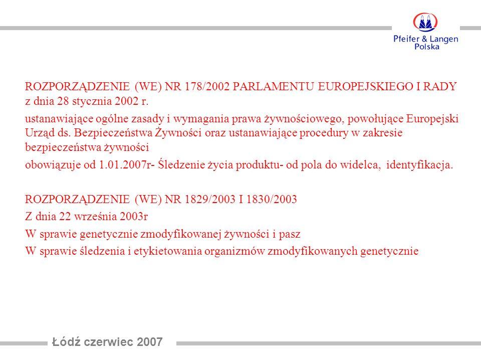 """DYREKTYWA 2003/89/WE Z dnia 10 listopada 2003r Zmieniająca dyrektywę 2001/13/WE w odniesieniu do oznaczania składników obecnych w środkach spożywczych/ alergeny-oznakowanie/ DYREKTYWA 94/62/EC Dyrektywa dotycząca opakowań i odpadów opakowaniowych """" dyrektywa nowego podejścia , której zadaniem jest dbałość o to, aby w obrocie znajdowały się tylko wyroby bezpieczne dla zdrowia, życia i środowiska."""