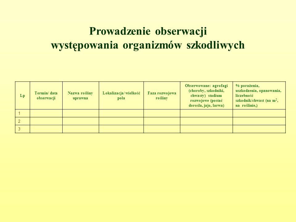 Prowadzenie obserwacji występowania organizmów szkodliwych Lp Termin/ data obserwacji Nazwa rośliny uprawna Lokalizacja/ wielkość pola Faza rozwojowa rośliny Obserwowane: agrofagi (choroby, szkodniki, chwasty) stadium rozwojowe (postać dorosła, jajo, larwa) % porażenia, uszkodzenia, opanowania, liczebność szkodnik/chwast (na m 2, na roślinie,) 1 2 3