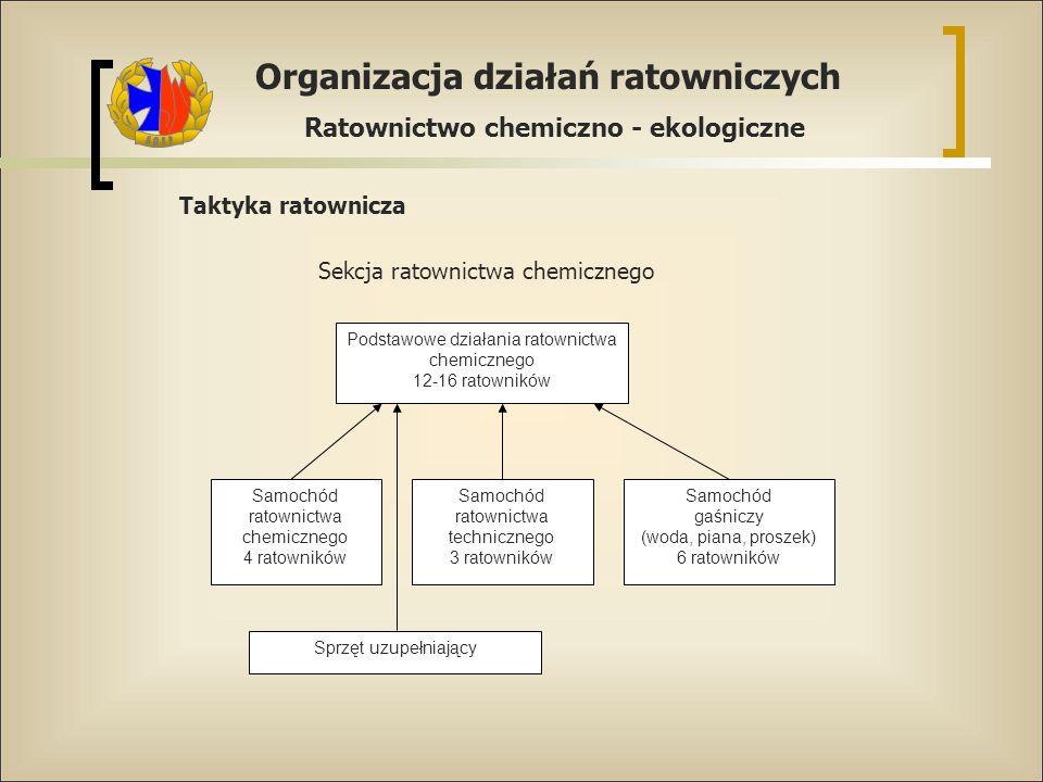 Organizacja działań ratowniczych Ratownictwo chemiczno - ekologiczne Taktyka ratownicza Podstawowe działania ratownictwa chemicznego 12-16 ratowników