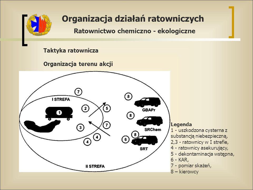 Organizacja działań ratowniczych Ratownictwo chemiczno - ekologiczne Taktyka ratownicza Organizacja terenu akcji Legenda 1 - uszkodzona cysterna z sub