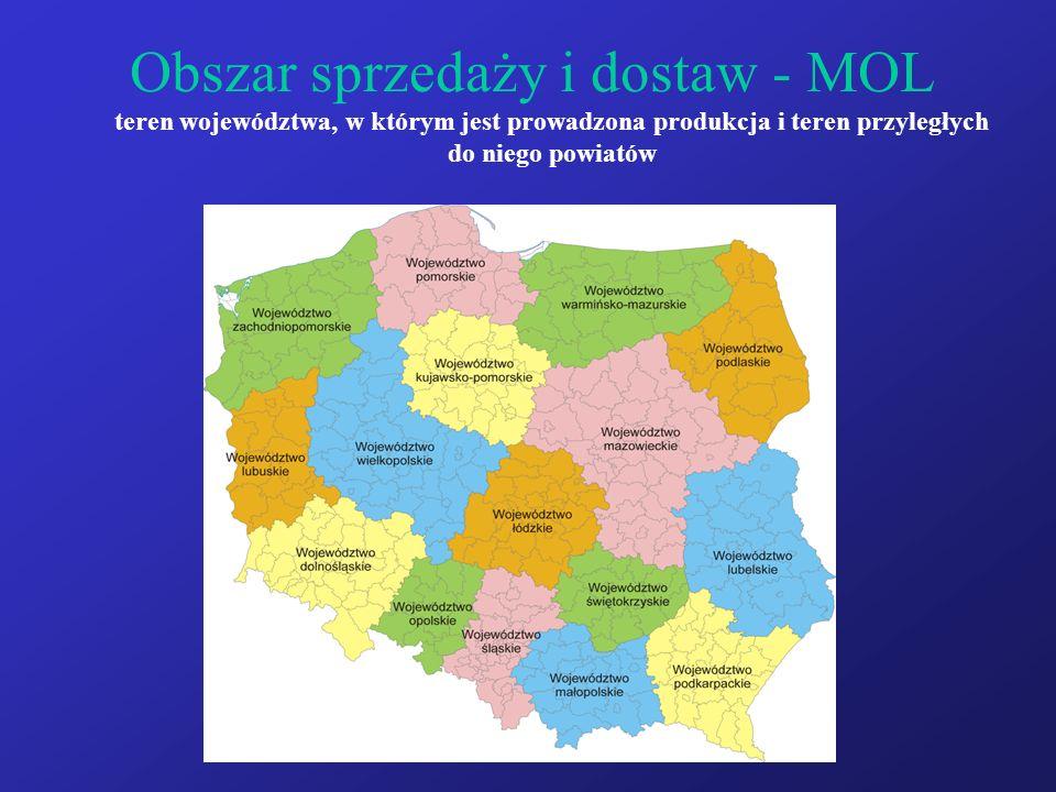 Obszar sprzedaży i dostaw - MOL teren województwa, w którym jest prowadzona produkcja i teren przyległych do niego powiatów
