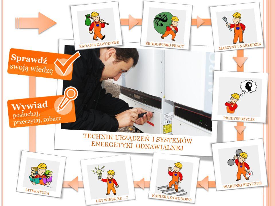 Informator o egzaminie potwierdzającym kwalifikacje w zawodzie CKE, http://www.cke.edu.pl/index.php/informatory-left/egzamin- zawodowyhttp://www.cke.edu.pl/index.php/informatory-left/egzamin- zawodowy Strony internetowe szkół prowadzących kształcenie w zawodzie.
