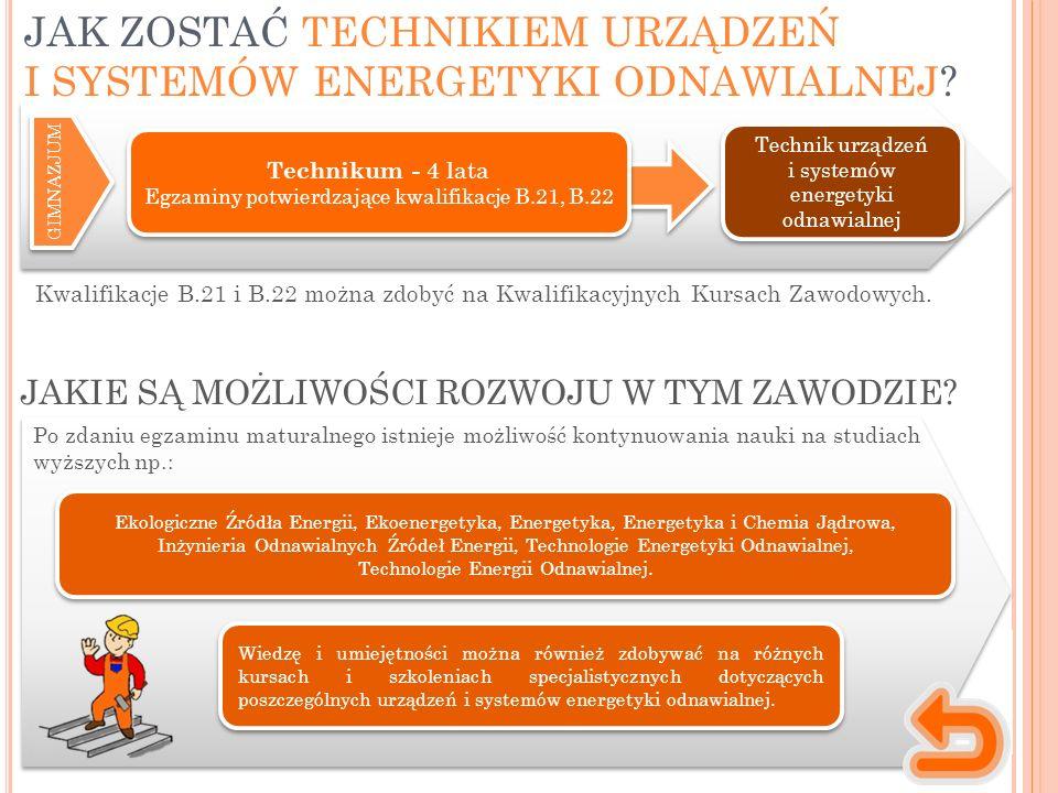Kwalifikacje B.21 i B.22 można zdobyć na Kwalifikacyjnych Kursach Zawodowych.