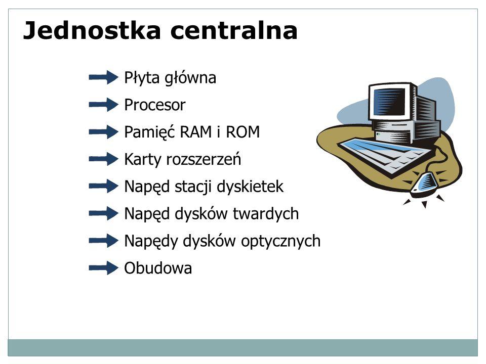 Jednostka centralna Płyta główna Karty rozszerzeń Napędy dysków optycznych Napęd stacji dyskietek Napęd dysków twardych Obudowa Procesor Pamięć RAM i