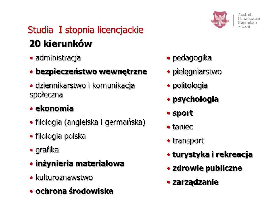 Studia I stopnia licencjackie 20 kierunków 20 kierunków administracja administracja bezpieczeństwo wewnętrzne bezpieczeństwo wewnętrzne dziennikarstwo i komunikacja społeczna dziennikarstwo i komunikacja społeczna ekonomia ekonomia filologia (angielska i germańska) filologia (angielska i germańska) filologia polska filologia polska grafika grafika inżynieria materiałowa inżynieria materiałowa kulturoznawstwo kulturoznawstwo ochrona środowiska ochrona środowiska pedagogika pedagogika pielęgniarstwo pielęgniarstwo politologia politologia psychologia psychologia sport sport taniec taniec transport transport turystyka i rekreacja turystyka i rekreacja zdrowie publiczne zdrowie publiczne zarządzanie zarządzanie
