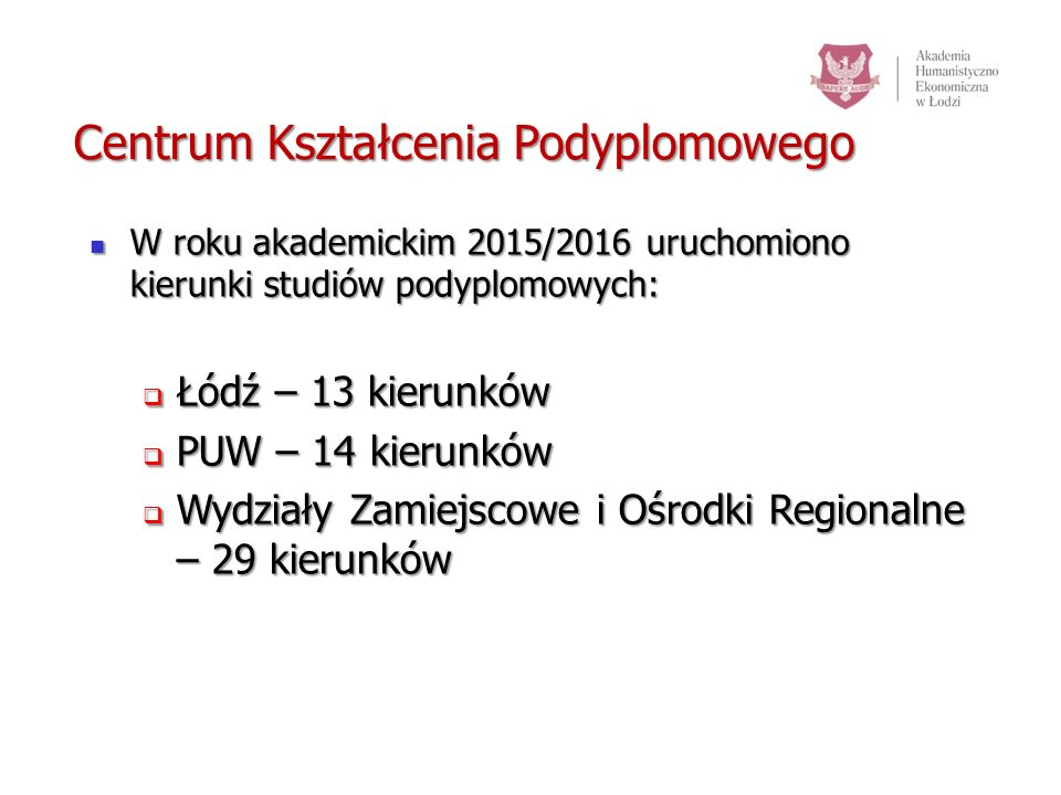Centrum Kształcenia Podyplomowego W roku akademickim 2015/2016 uruchomiono kierunki studiów podyplomowych: W roku akademickim 2015/2016 uruchomiono kierunki studiów podyplomowych:  Łódź – 13 kierunków  PUW – 14 kierunków  Wydziały Zamiejscowe i Ośrodki Regionalne – 29 kierunków