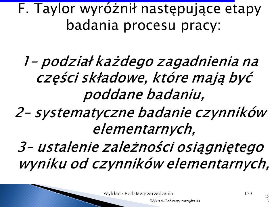 7– kontrolowanie wykonania zgodnie z obowiązującymi przepisami, 8– pomiar pracy, 9– kontrolę jakości według wyników pomiarów próbek, 10– kontrolę jako