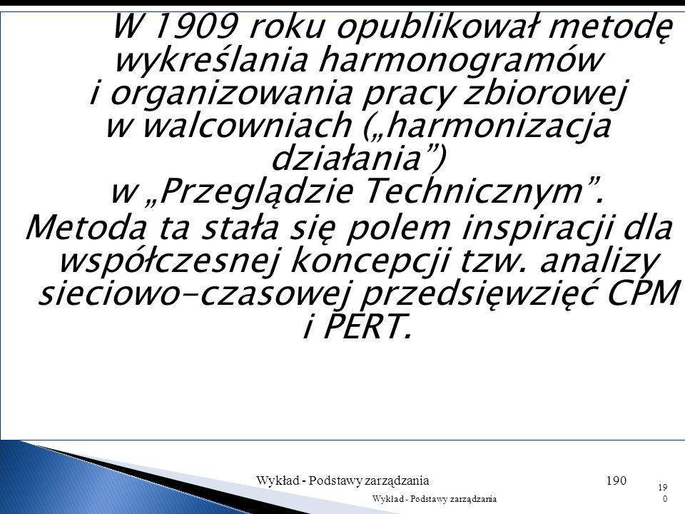 Wykład - Podstawy zarządzania189 189 Karol Adamiecki 1866–1933