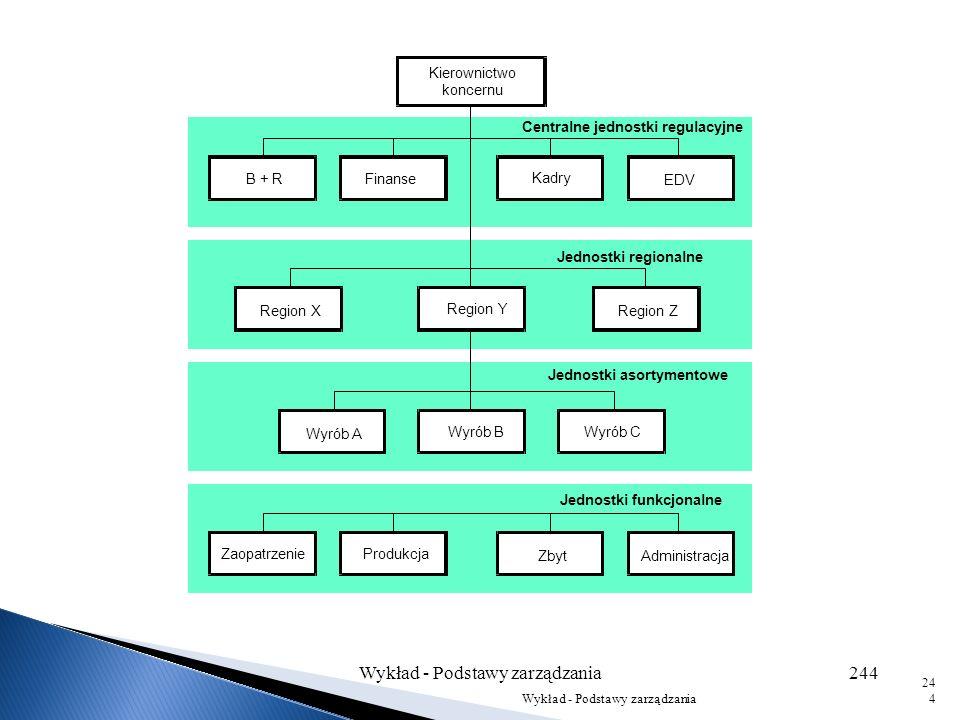 Niżej przedstawione zostały przykładowe rodzaje struktur organizacyjnych. Wykład - Podstawy zarządzania243 243