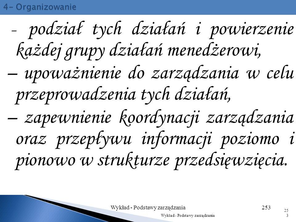 Wg W.D. Hitta organizowanie zespołu to: – ustanowienie celowej struktury ról przez określenie działań wymaganych do wykonania zadań całego przedsiębio
