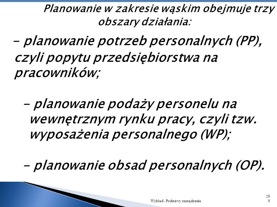 Planowanie w zakresie szerokim o bejmuje następujące plany (zadania) cząstkowe:  planowanie potrzeb personalnych,  planowanie rekrutacji i redukcji
