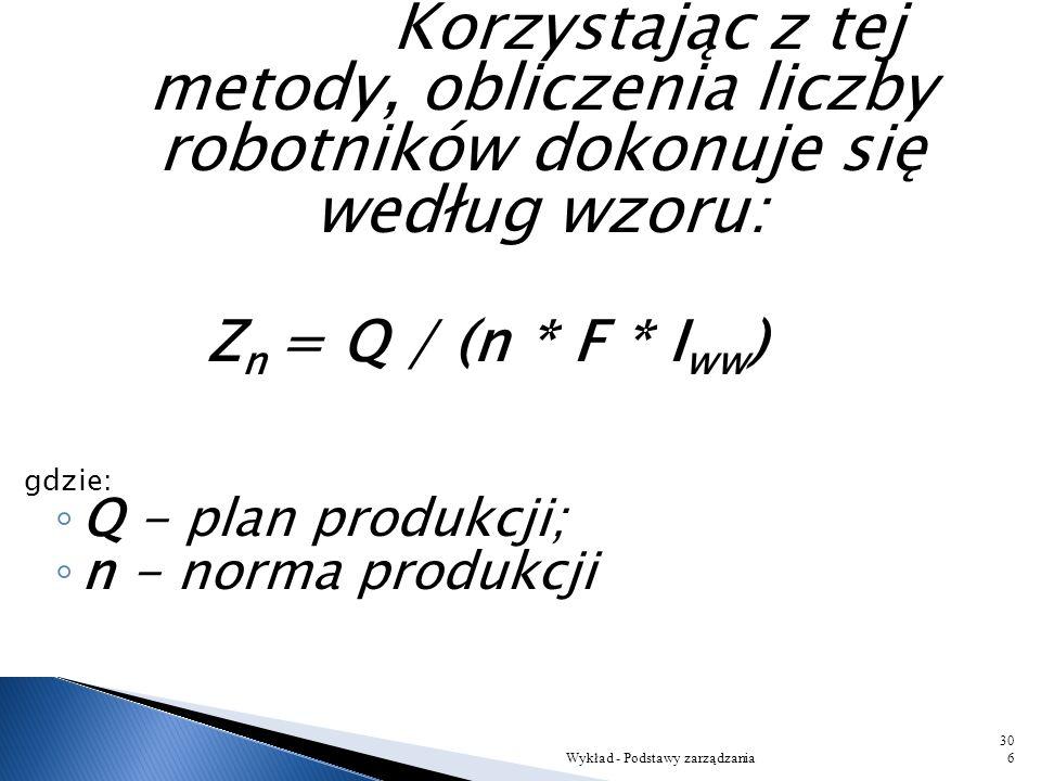 Z n = (Q * T ns )/(F * I ww ) gdzie: ◦ Z n - liczba pracownik ó w niezbędna do wykonania zadań planowych; ◦ Q - wielkość produkcji; ◦ T ns - norma cza