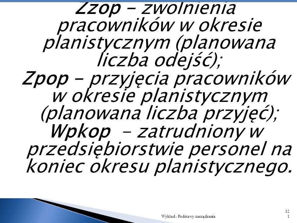 Podejście ilościowe w planowaniu wyposażenia personalnego: Wppop – Zzop + Zpop = Wpkop gdzie: Wppop – zatrudniony w przedsiębiorstwie w personel ogółe