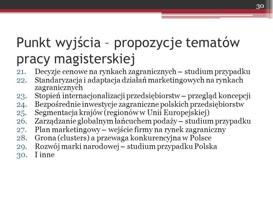 Punkt wyjścia – propozycje tematów pracy magisterskiej 21.Decyzje cenowe na rynkach zagranicznych – studium przypadku 22.Standaryzacja i adaptacja dzi