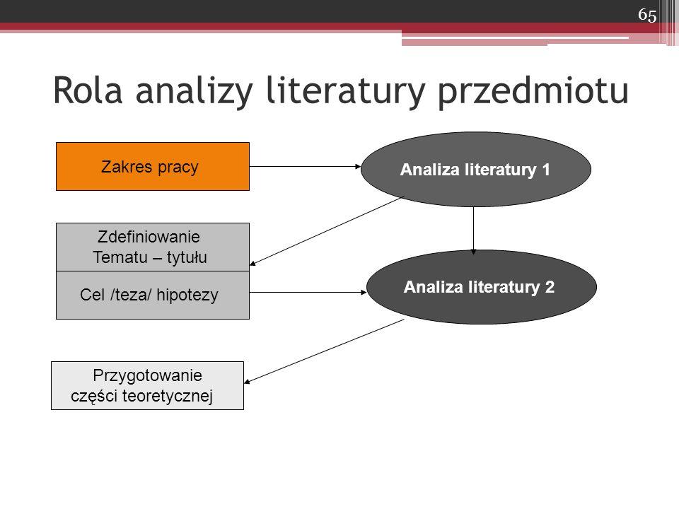 Rola analizy literatury przedmiotu Zakres pracy Analiza literatury 1 Zdefiniowanie Tematu – tytułu Cel /teza/ hipotezy Analiza literatury 2 Przygotowa