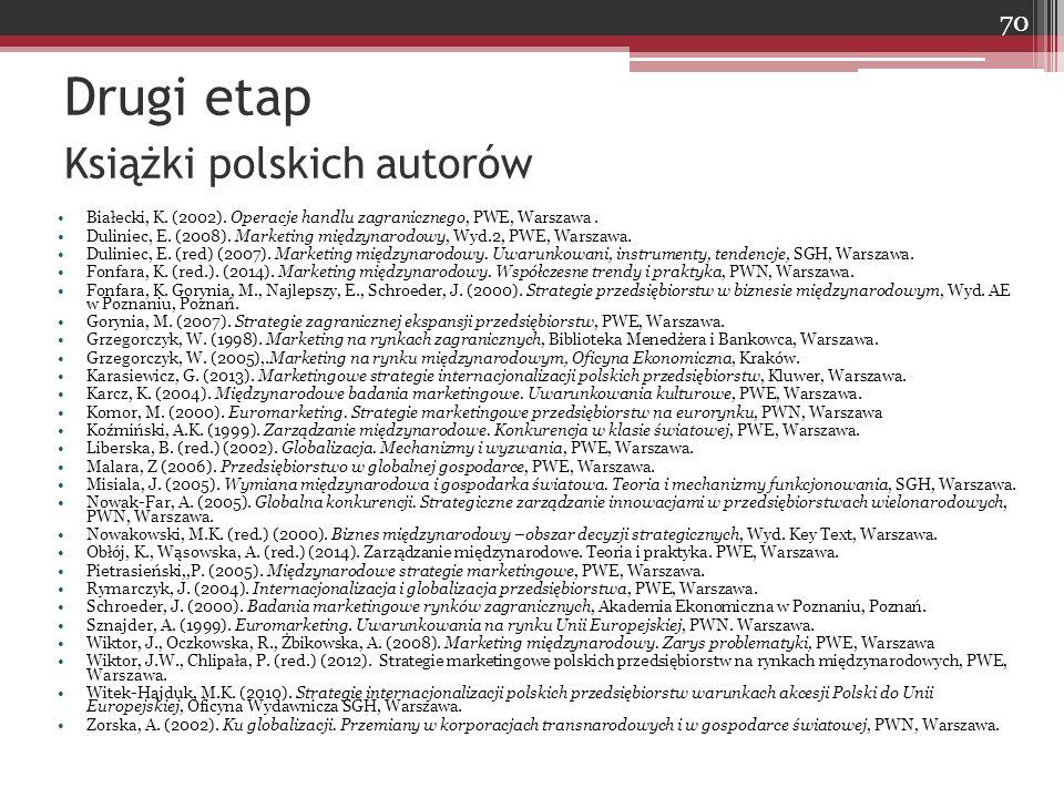 Drugi etap Książki polskich autorów Białecki, K. (2002). Operacje handlu zagranicznego, PWE, Warszawa. Duliniec, E. (2008). Marketing międzynarodowy,