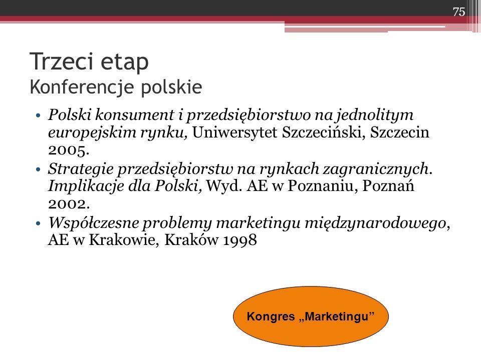 Trzeci etap Konferencje polskie Polski konsument i przedsiębiorstwo na jednolitym europejskim rynku, Uniwersytet Szczeciński, Szczecin 2005. Strategie